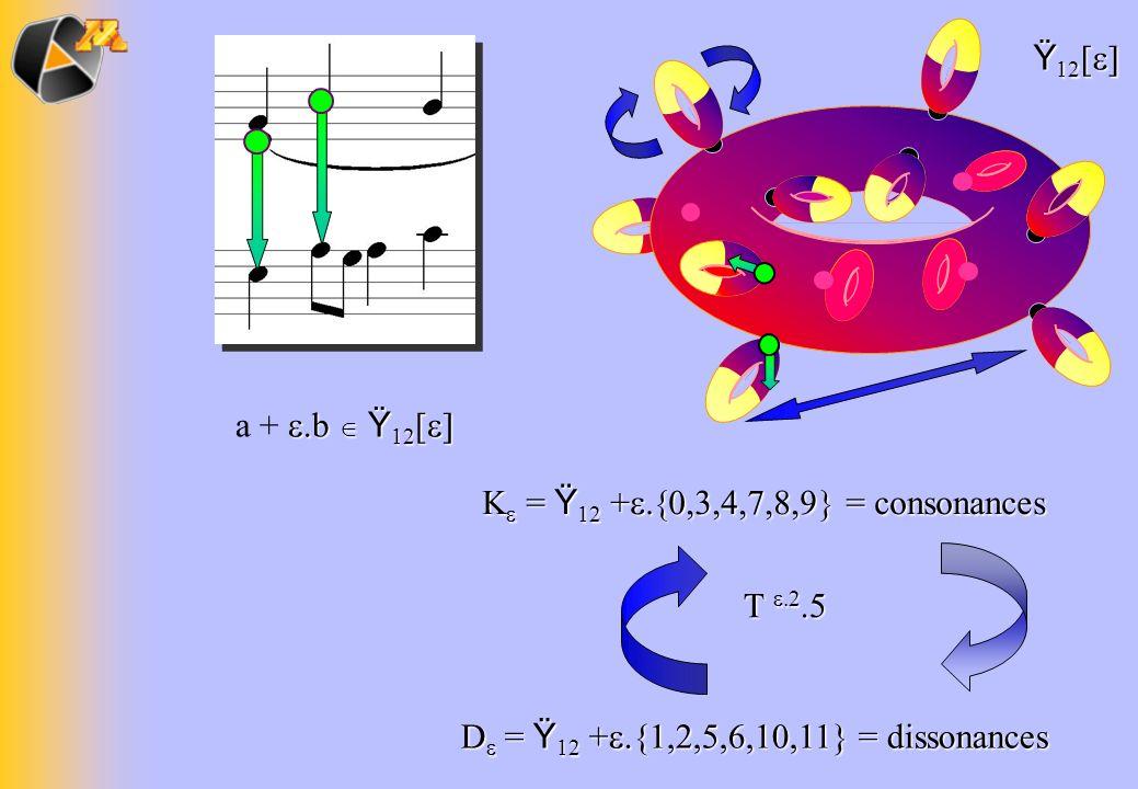 Ÿ12[e] T e.2.5. a + e.b  Ÿ12[e] Ke = Ÿ12 +e.{0,3,4,7,8,9} = consonances.
